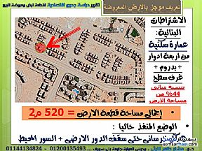 Ad Photo: Land 520 sqm in Mukhabarat Land  6th of October